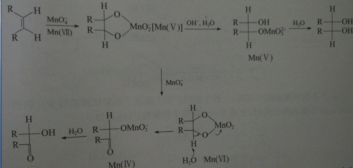 高锰酸钾氧化法